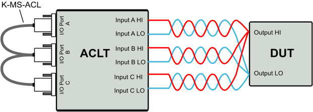ACLT Master Slave Parallel